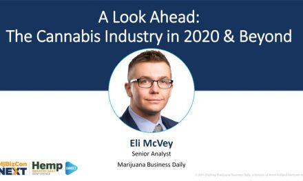 An up-close look at COVID-19's impact on US marijuana sales